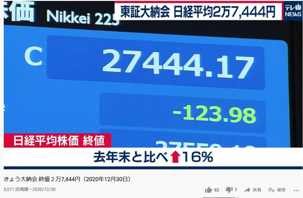 2020年大納会日経平均株価