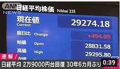 日経平均2万9000円